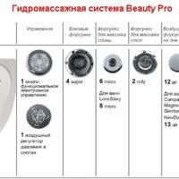 Гидромассажная система Ravak Beauty Pro BP0001
