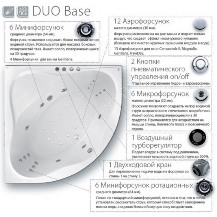 Гидромассажная система Ravak Duo Base DB0001