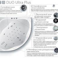 Гидромассажная система Ravak Duo Ultra Plus DUP001